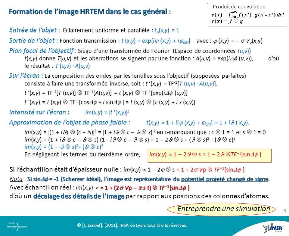 © [C.Esnouf], [2011], INSA de Lyon, tous droits réservés.